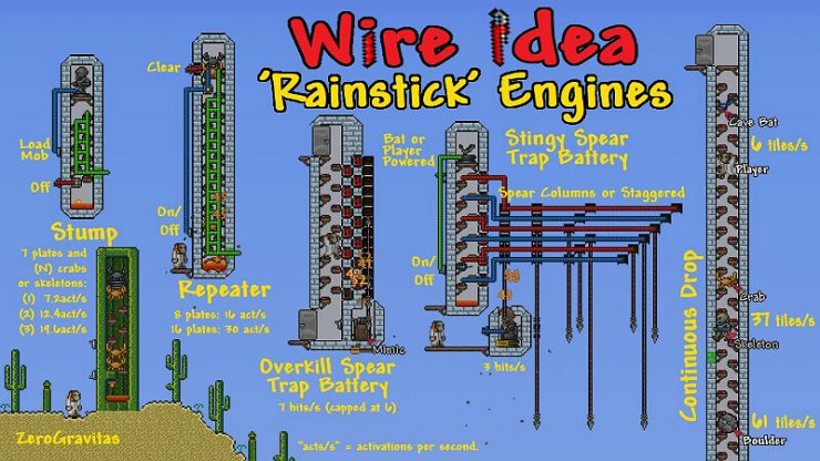 Astonishing Terraria Statues N Wire Guide And Where To Find Gamescrack Org Wiring Digital Resources Honesemecshebarightsorg