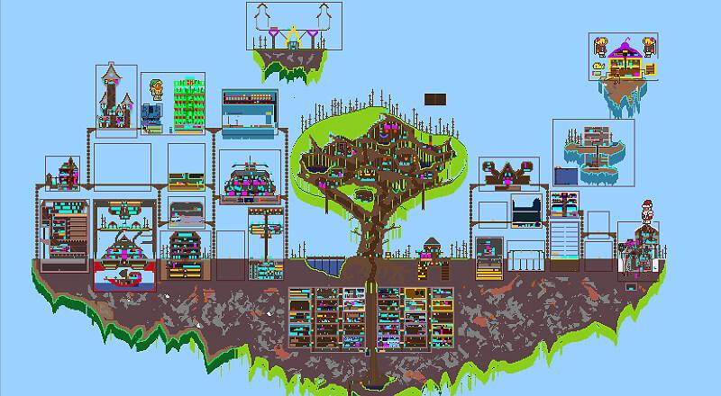 Ultimate Guide Of Terraria Multiplayer GamesCrack org